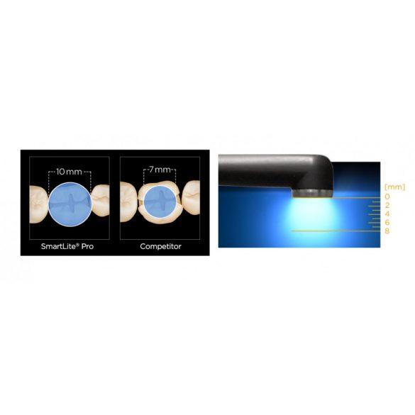 SmartLite Pro polimerizációs lámpa