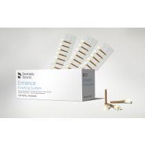 Enhance PoGo finír-polír rendszer
