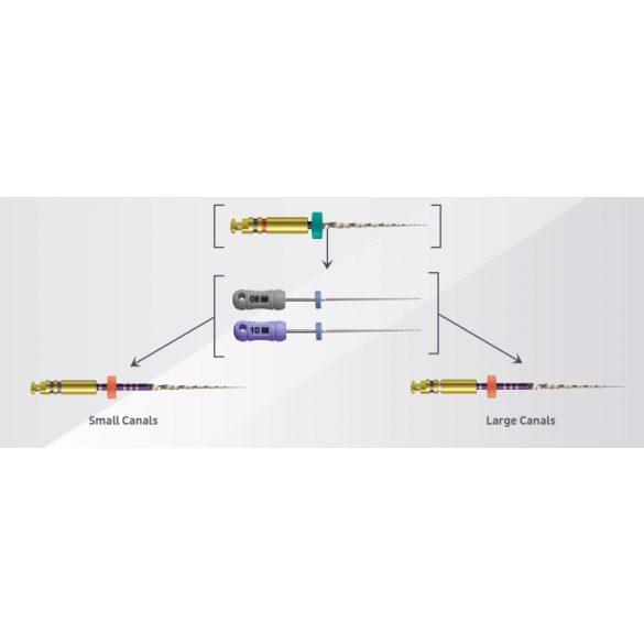 Traverse Orifice és Glide Path file (4 db)