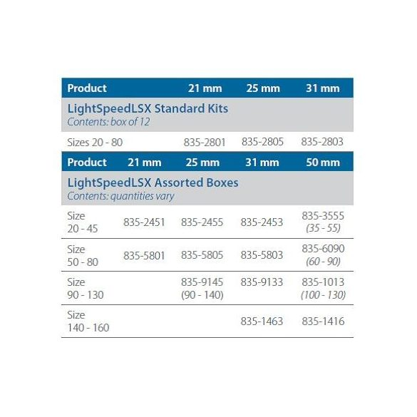 LightSpeed LSX sorozat  ISO 020-045 21-25-31-50mm (6db)