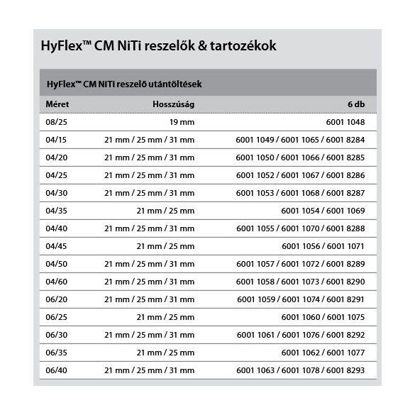 HyFlex CM NiTi File (6db)