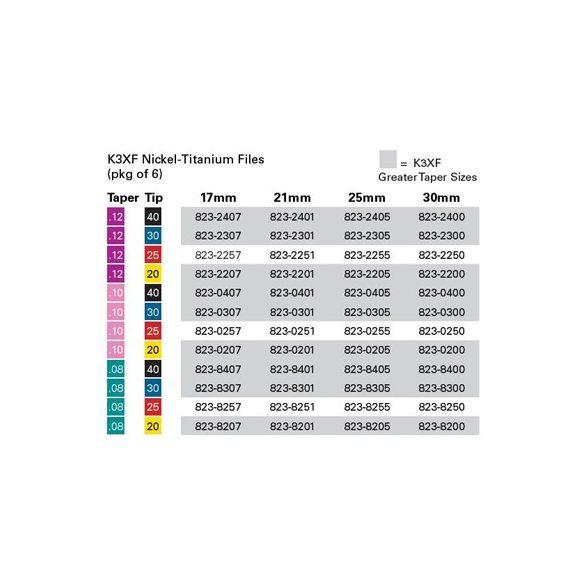 K3XF Ni-Ti files  ISO 020-040 .08-.12 (6db)